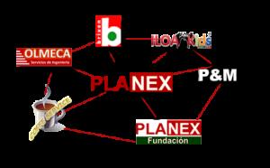 Logo de Grupo Planex